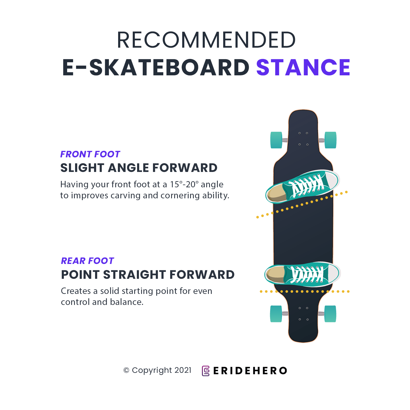 Recommended e-skateboard stance infographic