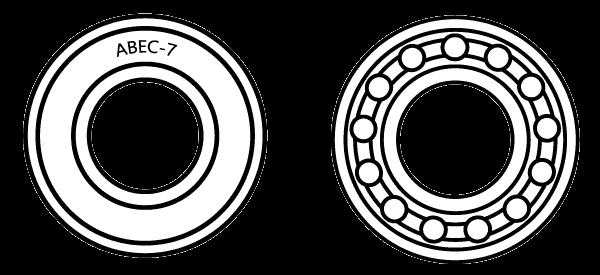 skateboard ball bearings illustration of Abec 7